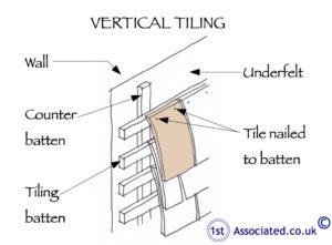73 Vertical tiling