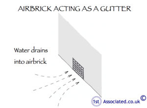 Airbrick low level unprotected