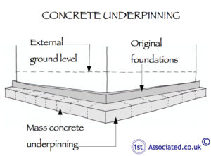 Underpinning - concrete