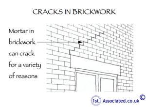 Cracks in brickwork