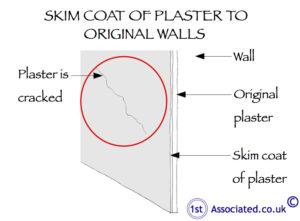 Cracks in plaster