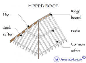 Hipped roof structure