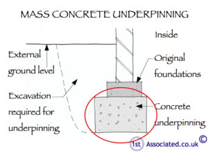 Mass Concrete underpinning_section