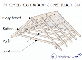 Pitched cut roof