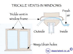 Trickle vents to top of window