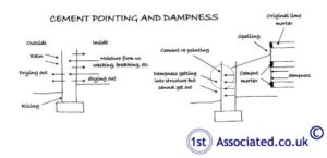 cement-pointing-and-dampness
