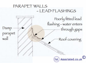 parapet walls-lead-flashings