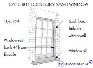 1774 sash
