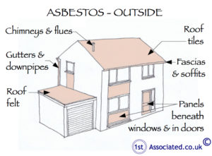 Asbestos can be found inside your home