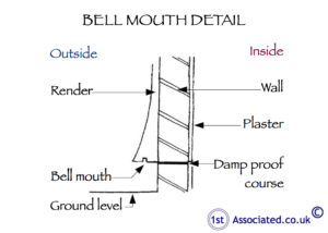 Bell mouth detail