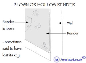 Blown or hollow render