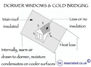 Dormer window cold bridging
