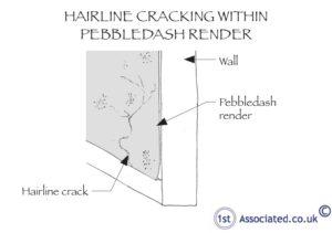 Hairline cracking