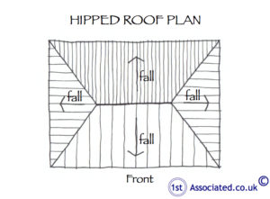 Hipped roof plan