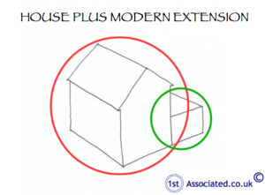 House plus modern extension