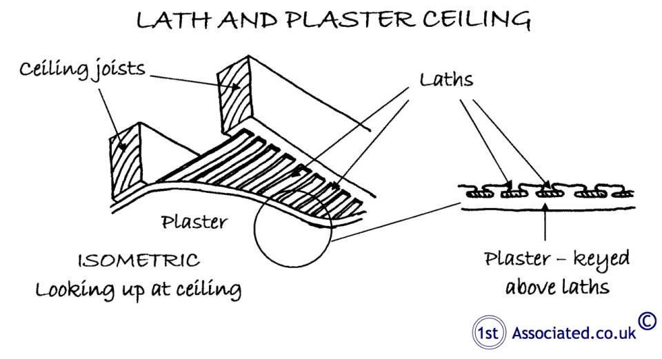 LATH & PLASTER CEILING