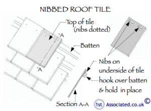 Example of a nibbed tile