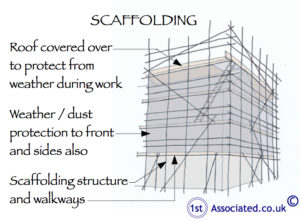Re-roofing scaffolding