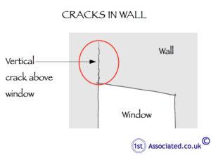 Render window cracks vertical