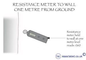 ResistanceMeterToWall1mLevel-60