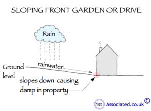 Sloping front garden_handed