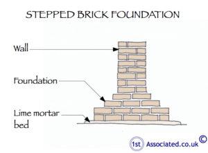 Stepped brick foundation