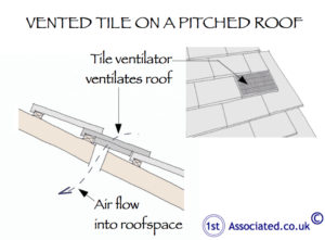 Vented roof tile