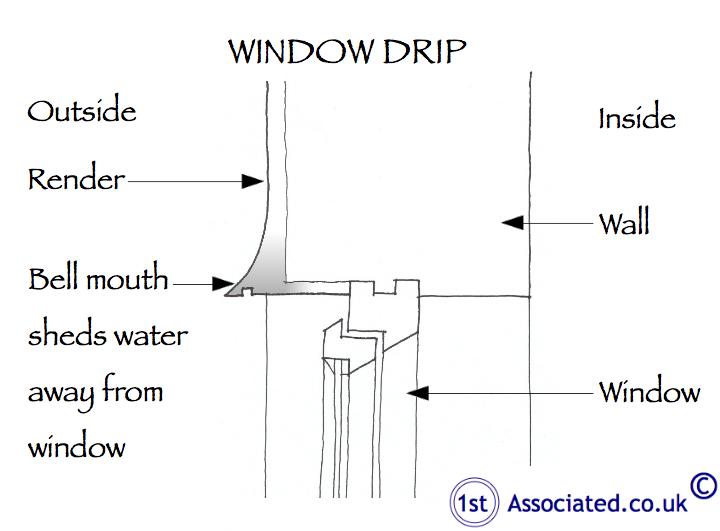 Window render drip