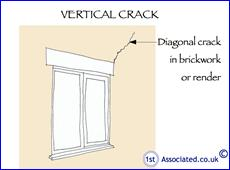 cracking-movement-info
