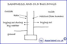 listed-buildings_