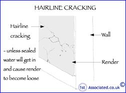 problems-cracking-render