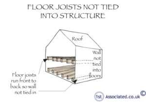 Floor joists not tied into structure